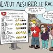Image_racisme-berne